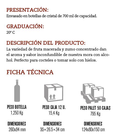 licormoracon